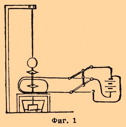 Электромагнит. Схема телеграфа