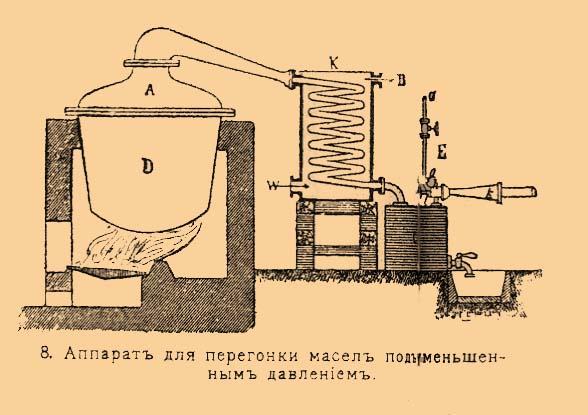 Как сделать эфирные масла в домашних условиях своими руками