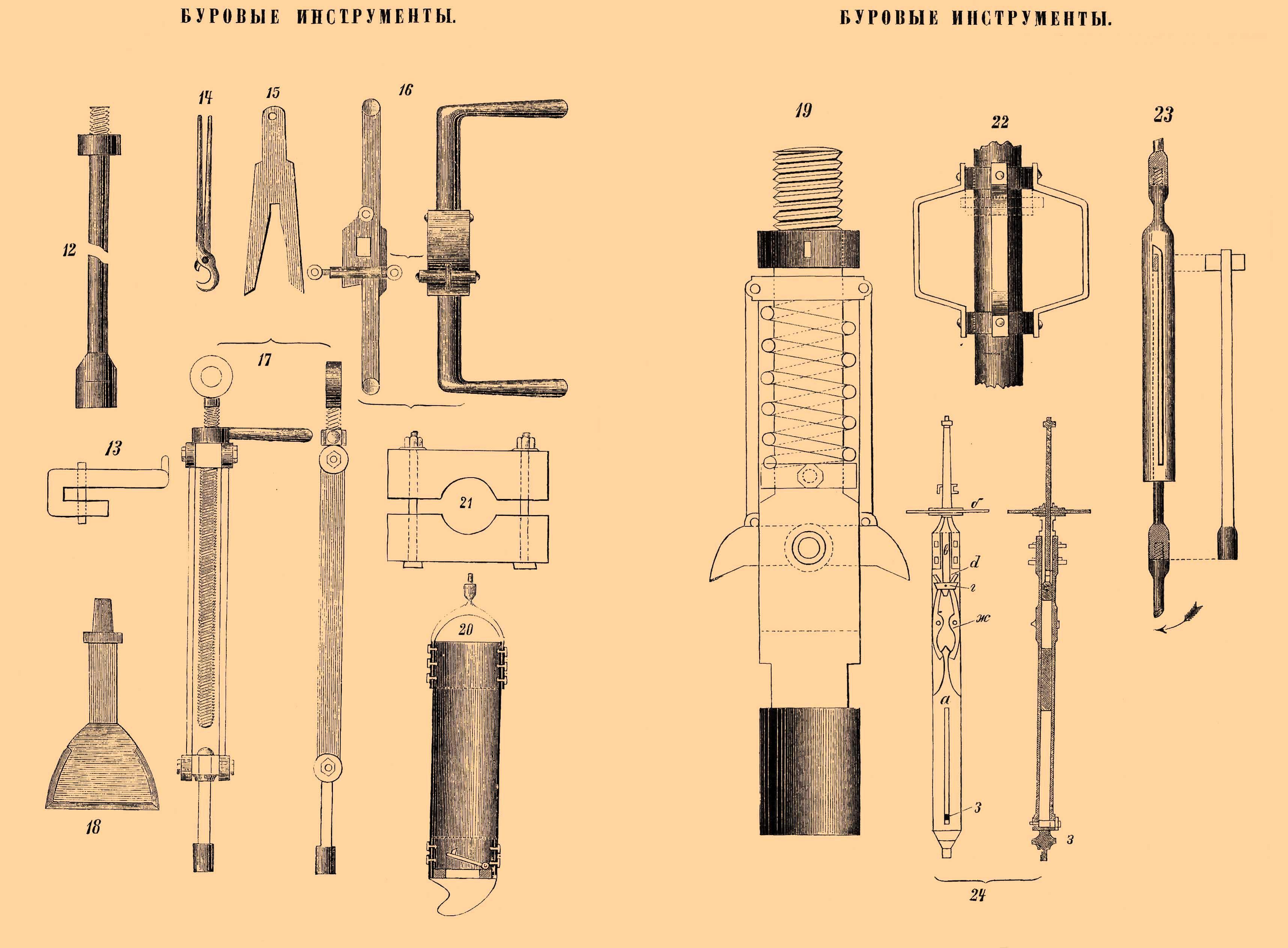 Инструменты для бурения скважины на воду своими руками