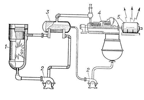 Теплообменник для аэс Кожухотрубный теплообменник Alfa Laval ViscoLine VLA 28/40/63/76-6 Кострома