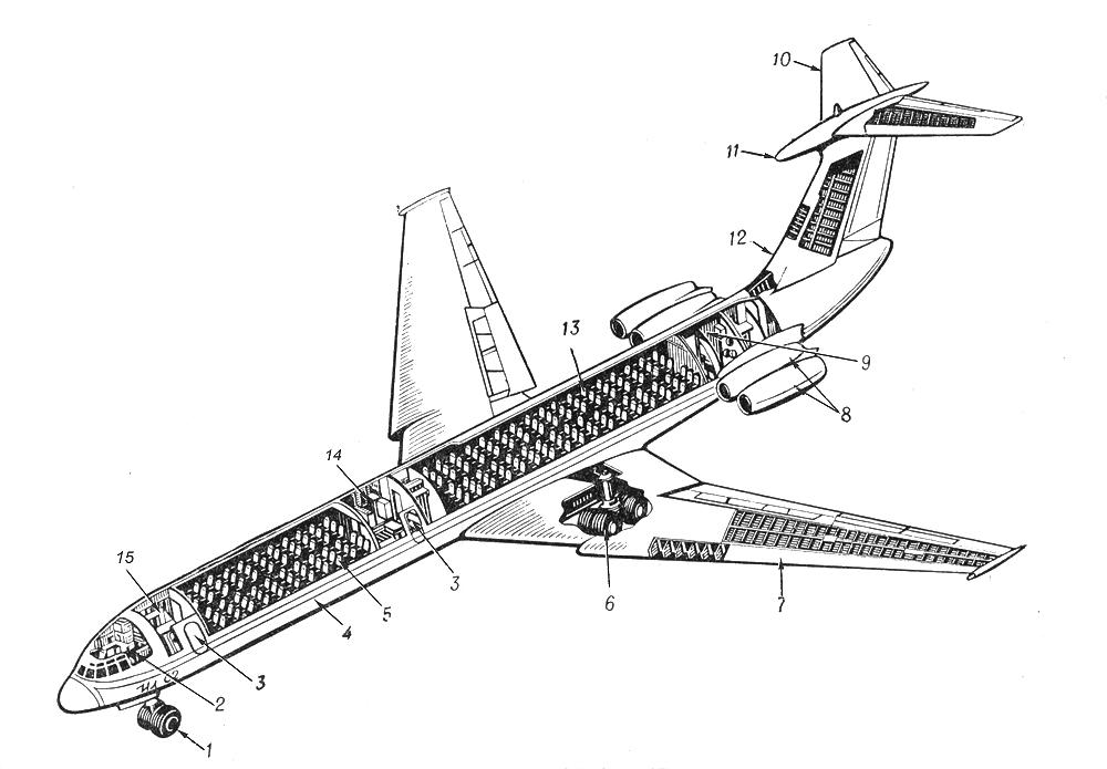 Турбореактивный самолёт Ил-62: