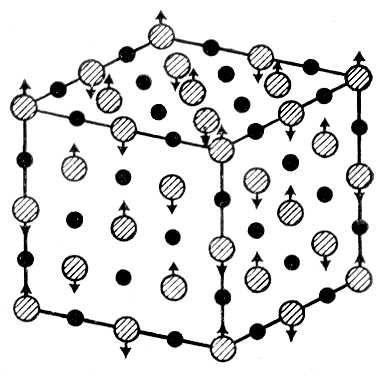 Заштрихованные кружки — ионы