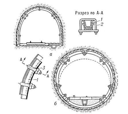 Вид крепи железобетонная колодец кабельной сети
