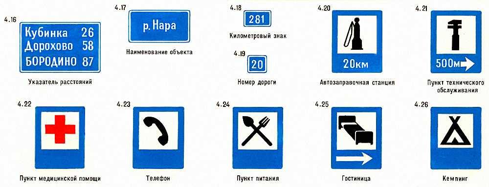 Указательные знаки знаки группа предупреждающие знаки о пожаробезопасности