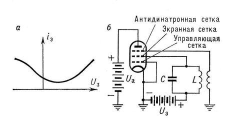 RC-генератор синусоидальных