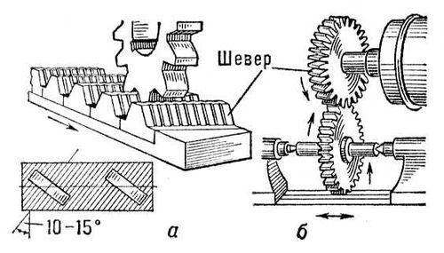 зубчатых колёс: а