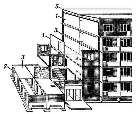 Огнеупорные стены и конструкции в жилом доме