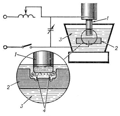 Схема электроэрозионного