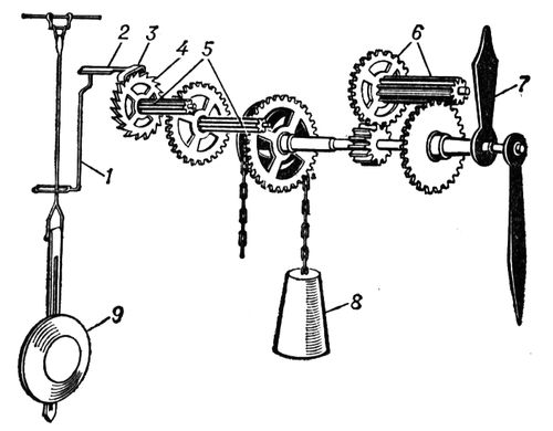 электрическая схема маятника часов