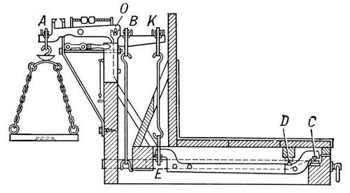 Схема десятичных весов системы