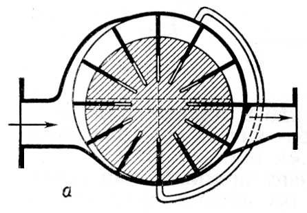 Схема многопластинчатого