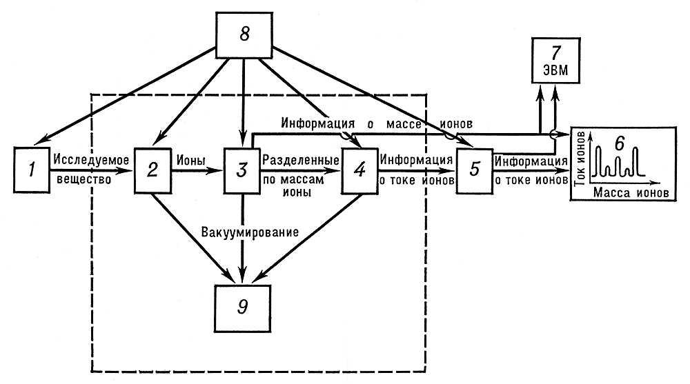 Скелетная схема