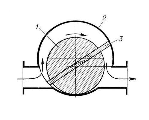 Схема осевого насоса: 1