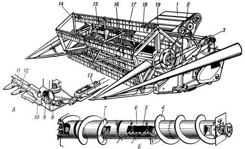 Плавающий транспортер комбайна транспортер для сыпучих и кусковых грузов