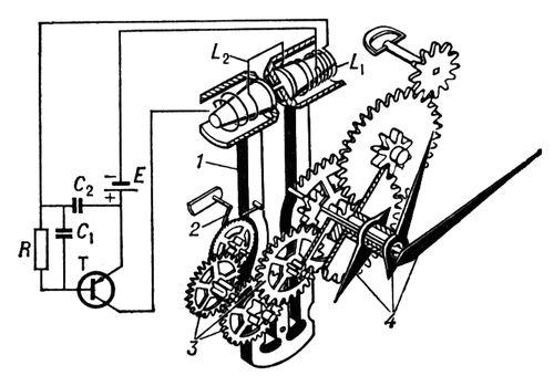 Клепсидра (водяные часы): а