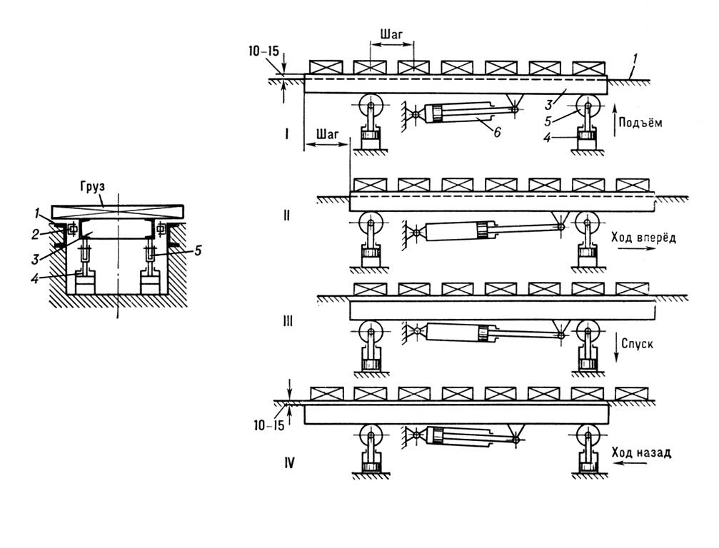 Шагающий конвейер шаговый конвейер фото скребковый конвейер