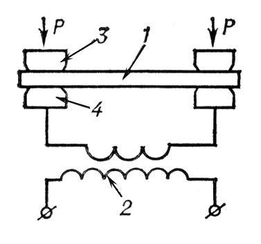 Схема камерной печи сопротивления 103