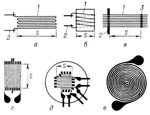 Схема тензорезисторного