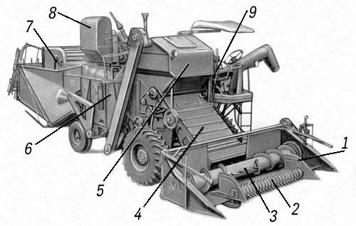 наклонный транспортер зерноуборочного комбайна