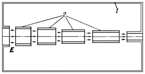 (1) линейного ускорителя с