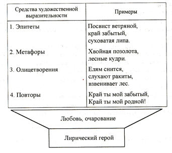 http://www.booksite.ru/fulltext/chas/tvor/che/stva/21.jpg
