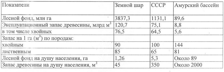 Колданов В.Я. ОЧЕРКИ ИСТОРИИ