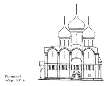 Рисунок успенского собора