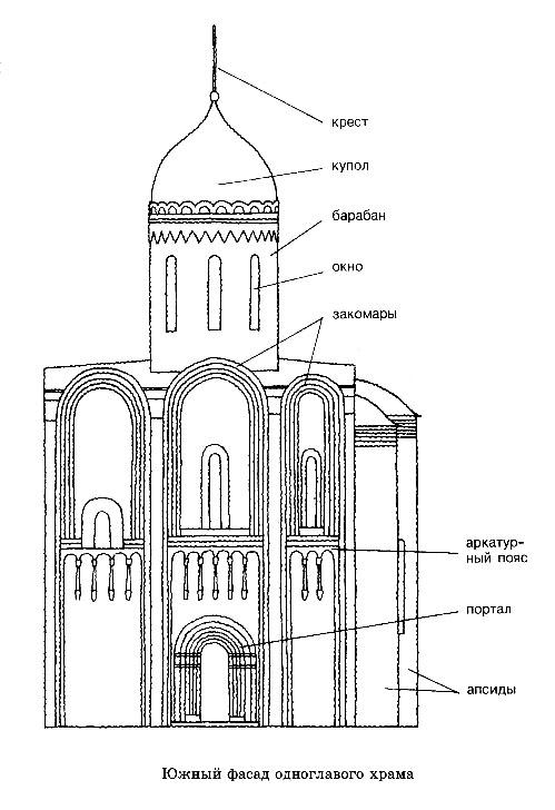 Венчали храм купола.