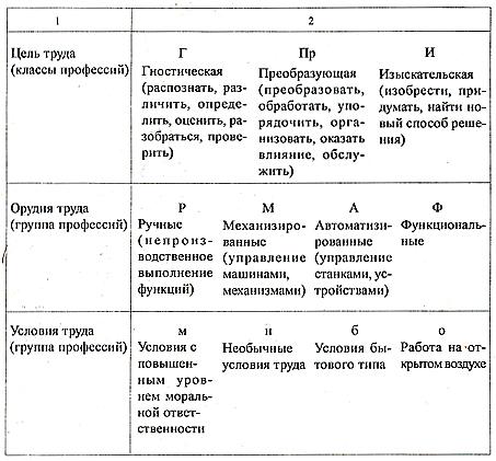 dlya-nachinayushih-sochinenie-o-lyubimoy-professii-uchitelya-fizkulturi-prezentatsiyalar-debietten
