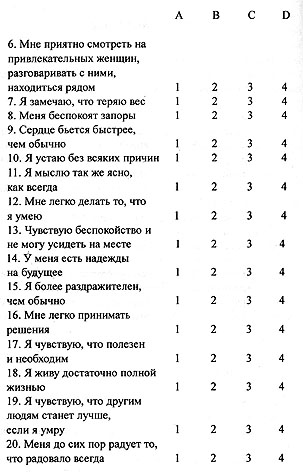 Шкала Депрессии По Т И Балашовой