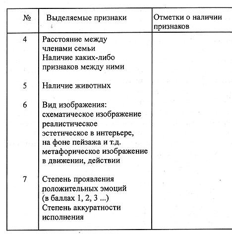 """ИНТЕРПРЕТАЦИЯ ТЕСТА """"РИСУНОК"""