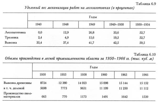Грязовецкий и Петриневский