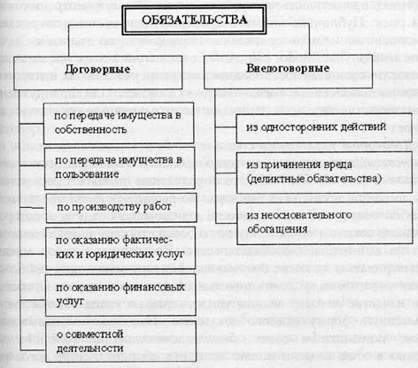 Исковое заявление об оспаривании акта налогового органа