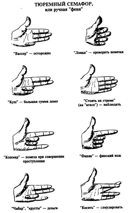 История фамилии Чмырь - Ufolog ru