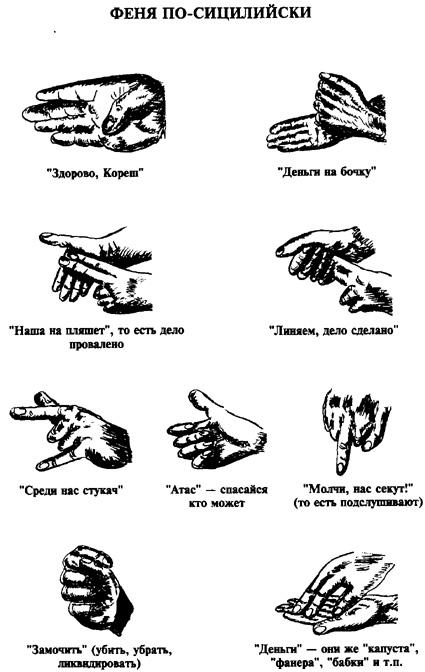 Словарь Языка Жестов