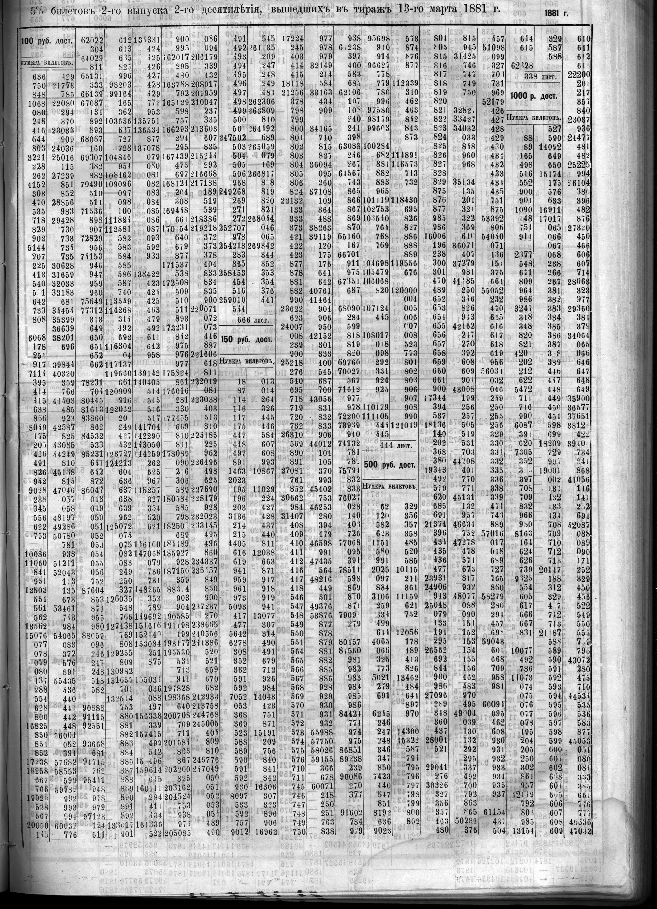 217237 essay Access statistics for wwwcsbuedu last updated: sun, 25 oct 1998 04:30:20 (gmt -0400) daily transmission statistics hourly transmission statistics.